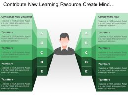 Contribute New Learning Resource Create Mind Map Operations Experience