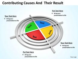 Contributing Causes And Their Result 4