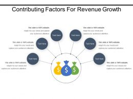 Contributing Factors For Revenue Growth