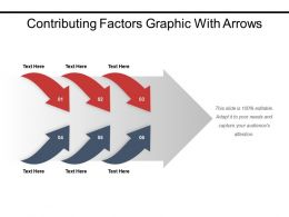 Contributing Factors Graphic With Arrows