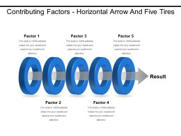 Contributing Factors Horizontal Arrow And Five Tires