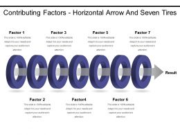 Contributing Factors Horizontal Arrow And Seven Tires