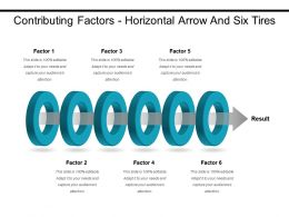 Contributing Factors Horizontal Arrow And Six Tires