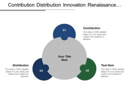 Contribution Distribution Innovation Renaissance Direct Digital Manufacturing Customer Portal
