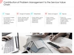 Contribution Of Problem Management To The Service Value Chain Ppt Powerpoint Presentation Layouts