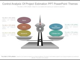 Control Analysis Of Project Estimation Ppt Powerpoint Themes