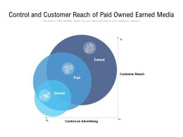 Control And Customer Reach Of Paid Owned Earned Media