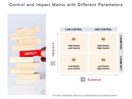 Control And Impact Matrix With Different Parameters