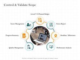 Control And Validate Scope Milestones Ppt Powerpoint Presentation Summary Infographics
