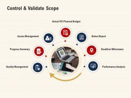 Control And Validate Scope Quality Management Ppt Powerpoint Presentation Tips