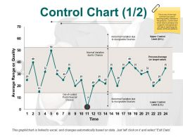 Control Chart Ppt Pictures Infographic Template
