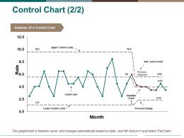 Control Chart Ppt Pictures Inspiration