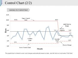 Control Chart Ppt Styles Example Topics