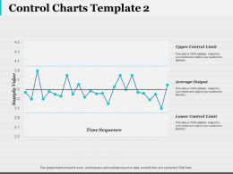 Control Charts Finance Ppt Infographic Template Infographic Template