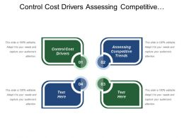Control Cost Drivers Assessing Competitive Trends Competitor Identification