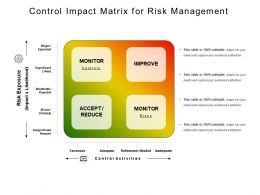Control Impact Matrix For Risk Management
