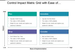 Control Impact Matrix Grid With Ease Of Implementation