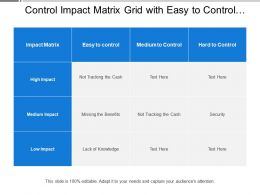 Control Impact Matrix Grid With Easy To Control Matrix