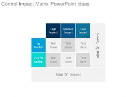 Control Impact Matrix Powerpoint Ideas