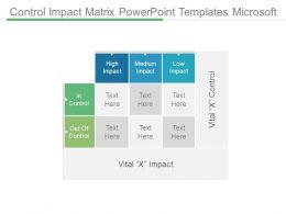 Control Impact Matrix Powerpoint Templates Microsoft