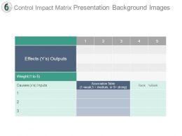 Control Impact Matrix Presentation Background Images