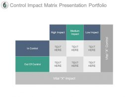Control Impact Matrix Presentation Portfolio