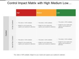 Control Impact Matrix With High Medium Low Impact