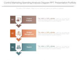 Control Marketing Spending Analysis Diagram Ppt Presentation Portfolio