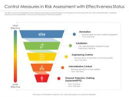 Control Measures In Risk Assessment With Effectiveness Status