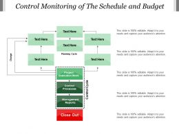 Control Monitoring Of The Schedule And Budget
