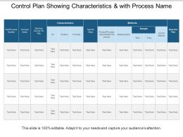 control_plan_showing_characteristics_and_with_process_name_Slide01
