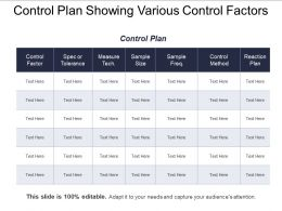 Control Plan Showing Various Control Factors