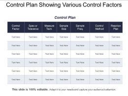 control_plan_showing_various_control_factors_Slide01