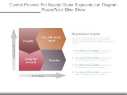 Control Process For Supply Chain Segmentation Diagram Powerpoint Slide Show