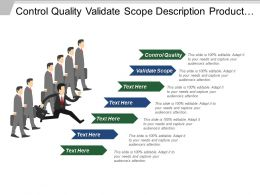 Control Quality Validate Scope Description Product Determine Document