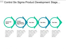 Control Six Sigma Product Development Stage Process Iteration Planning Cpb