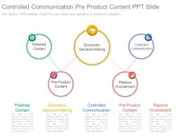 Controlled Communication Pre Product Content Ppt Slide