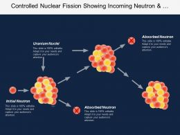 Controlled Nuclear Fission Showing Incoming Neutron And Uranium Nuclei