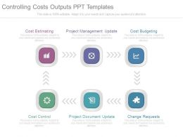 Controlling Costs Outputs Ppt Templates