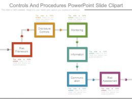Controls And Procedures Powerpoint Slide Clipart