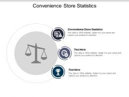Convenience Store Statistics Ppt Powerpoint Presentation File Master Slide Cpb