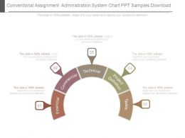 Conventional Assignment Administration System Chart Ppt Samples Download