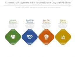 Conventional Assignment Administration System Diagram Ppt Slides