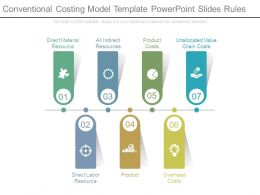 Conventional Costing Model Template Powerpoint Slides Rules