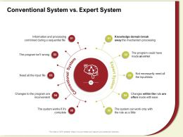 Conventional System Vs Expert System Domain Break Ppt Powerpoint Presentation File Skills