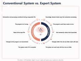 Conventional System Vs Expert System Error Powerpoint Presentation Icons