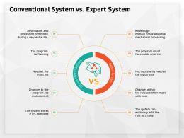 Conventional System Vs Expert System Inconvenient Ppt Powerpoint Presentation Deck