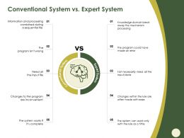 Conventional System Vs Expert System Not Necessarily Ppt Powerpoint Presentation File Visuals