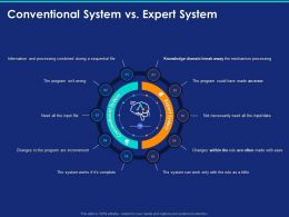 Conventional System Vs Expert System Ppt Powerpoint Presentation Template