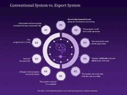 Conventional System Vs Expert System Sequential File Ppt Powerpoint Presentation Brochure